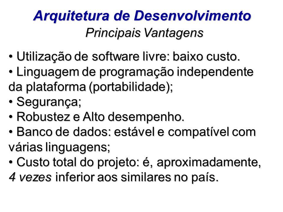 Arquitetura de Desenvolvimento Principais Vantagens Principais Vantagens Utilização de software livre: baixo custo. Utilização de software livre: baix
