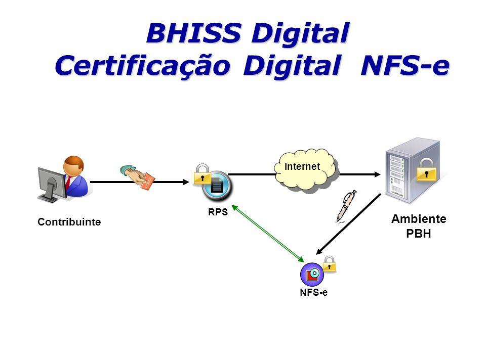 BHISS Digital Certificação Digital NFS-e Contribuinte Ambiente PBH NFS-e RPS Internet