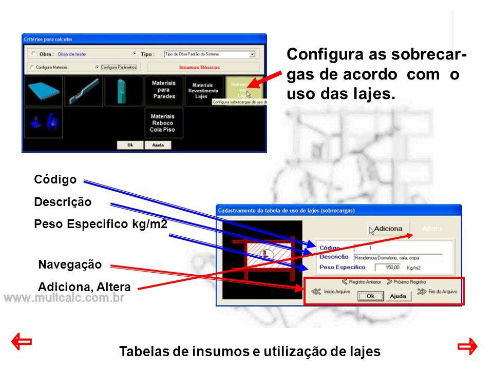 Tabelas de insumos e utilização de lajes Configura as sobrecar- gas de acordo com o uso das lajes. Código Descrição Peso Especifico kg/m2 Navegação Ad