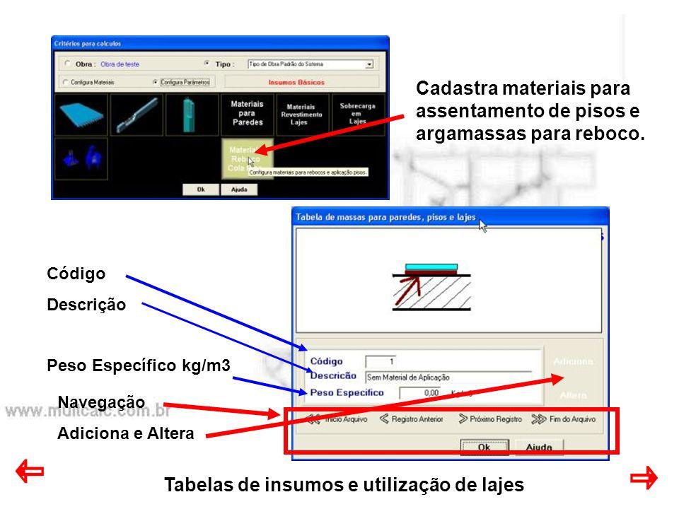 Tabelas de insumos e utilização de lajes Cadastra materiais para assentamento de pisos e argamassas para reboco. Código Descrição Peso Específico kg/m