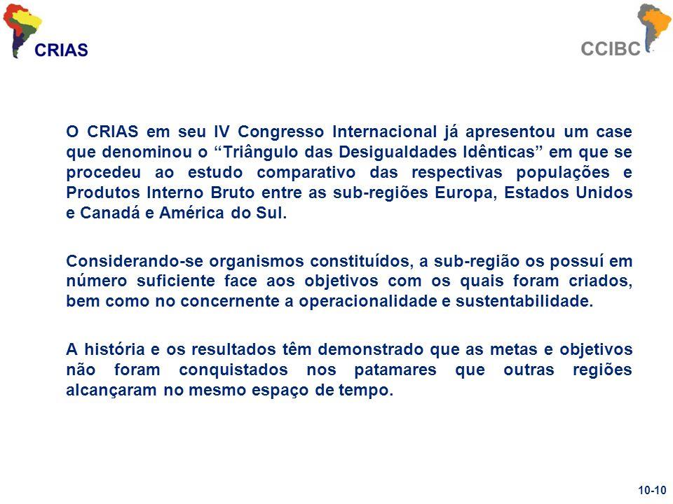 O CRIAS em seu IV Congresso Internacional já apresentou um case que denominou o Triângulo das Desigualdades Idênticas em que se procedeu ao estudo comparativo das respectivas populações e Produtos Interno Bruto entre as sub-regiões Europa, Estados Unidos e Canadá e América do Sul.