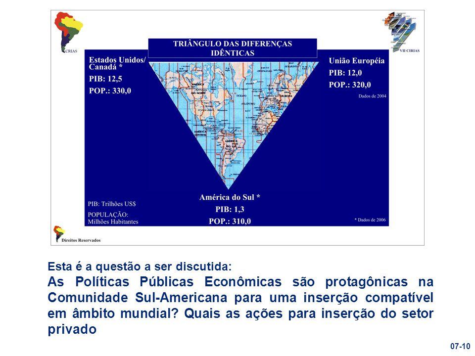 Esta é a questão a ser discutida: As Políticas Públicas Econômicas são protagônicas na Comunidade Sul-Americana para uma inserção compatível em âmbito mundial.