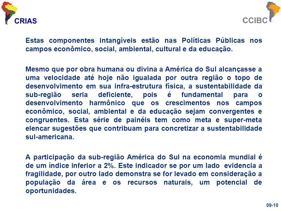Estas componentes intangíveis estão nas Políticas Públicas nos campos econômico, social, ambiental, cultural e da educação.