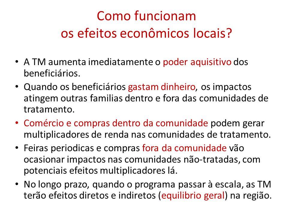 Como funcionam os efeitos econômicos locais.