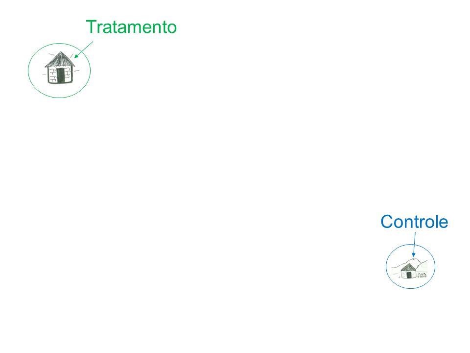 Transfer Controle Tratamento