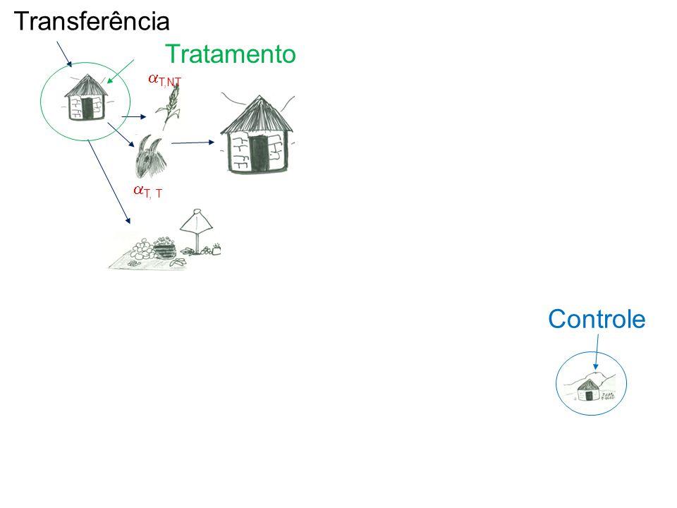 Transferência Controle Tratamento T,NT T, T