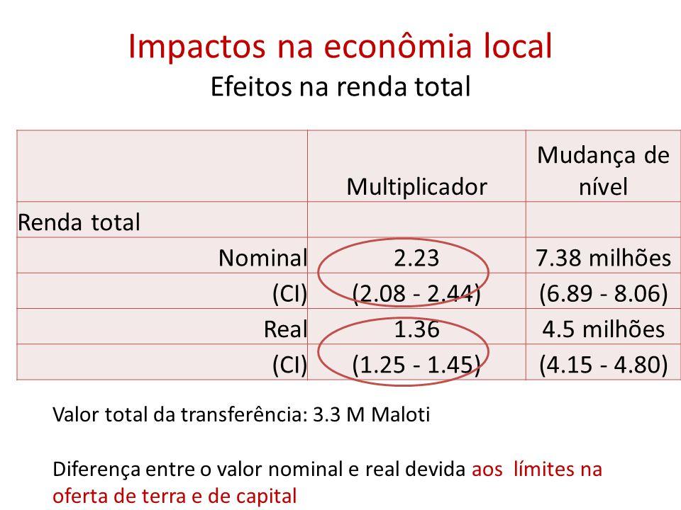 Impactos na econômia local Efeitos na renda total Multiplicador Mudança de nível Renda total Nominal2.237.38 milhões (CI)(2.08 - 2.44)(6.89 - 8.06) Real1.364.5 milhões (CI)(1.25 - 1.45)(4.15 - 4.80) Valor total da transferência: 3.3 M Maloti Diferença entre o valor nominal e real devida aos límites na oferta de terra e de capital