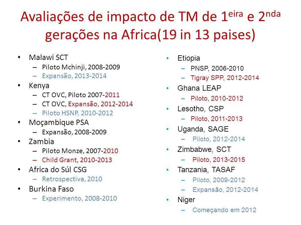 Avaliações de impacto de TM de 1 eira e 2 nda gerações na Africa(19 in 13 paises) Malawi SCT – Piloto Mchinji, 2008-2009 – Expansão, 2013-2014 Kenya – CT OVC, Piloto 2007-2011 – CT OVC, Expansão, 2012-2014 – Piloto HSNP, 2010-2012 Moçambique PSA – Expansão, 2008-2009 Zambia – Piloto Monze, 2007-2010 – Child Grant, 2010-2013 Africa do Súl CSG – Retrospectiva, 2010 Burkina Faso – Experimento, 2008-2010 Etiopia –PNSP, 2006-2010 –Tigray SPP, 2012-2014 Ghana LEAP –Piloto, 2010-2012 Lesotho, CSP –Piloto, 2011-2013 Uganda, SAGE –Piloto, 2012-2014 Zimbabwe, SCT –Piloto, 2013-2015 Tanzania, TASAF –Piloto, 2009-2012 –Expansão, 2012-2014 Niger –Começando em 2012