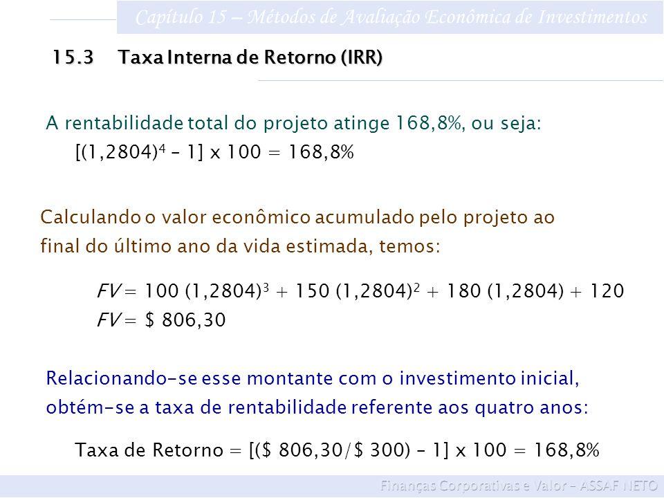Capítulo 15 – Métodos de Avaliação Econômica de Investimentos A rentabilidade total do projeto atinge 168,8%, ou seja: [(1,2804) 4 – 1] x 100 = 168,8%