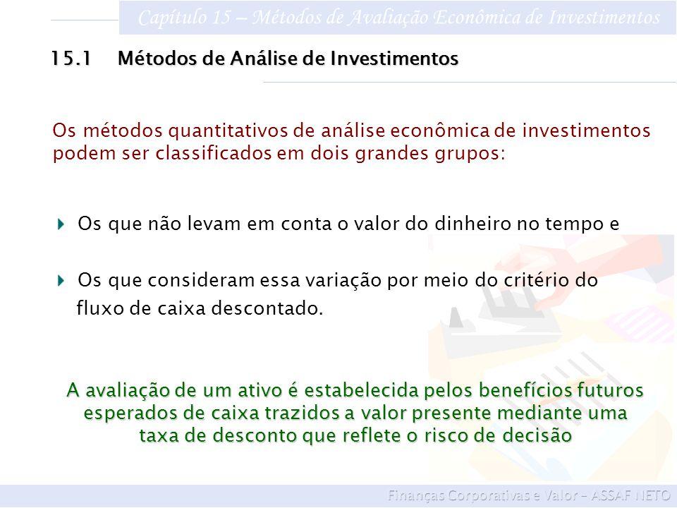 Capítulo 15 – Métodos de Avaliação Econômica de Investimentos O critério de aceitar-rejeitar uma proposta de investimento com base no índice de lucratividade segue o seguinte esquema: IL > 1: o projeto deve ser aceito (NPV > 0) IL = 1: indica um NPV = 0; em princípio, o projeto é considerado como atraente, pois remunera o investidor em sua taxa requerida de atratividade IL < 1: o projeto apresenta um NPV negativo (destrói valor), devendo, portanto, ser rejeitado 15.5Índice de Lucratividade (IL)