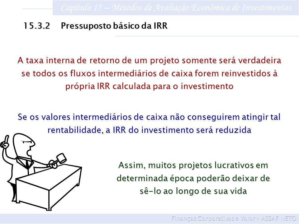 Capítulo 15 – Métodos de Avaliação Econômica de Investimentos 15.3.2 Pressuposto básico da IRR A taxa interna de retorno de um projeto somente será ve