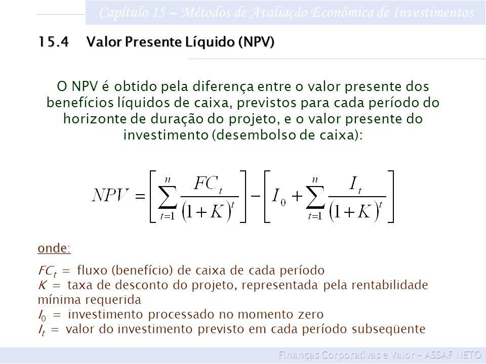 Capítulo 15 – Métodos de Avaliação Econômica de Investimentos 15.4Valor Presente Líquido (NPV) onde: FC t =fluxo (benefício) de caixa de cada período
