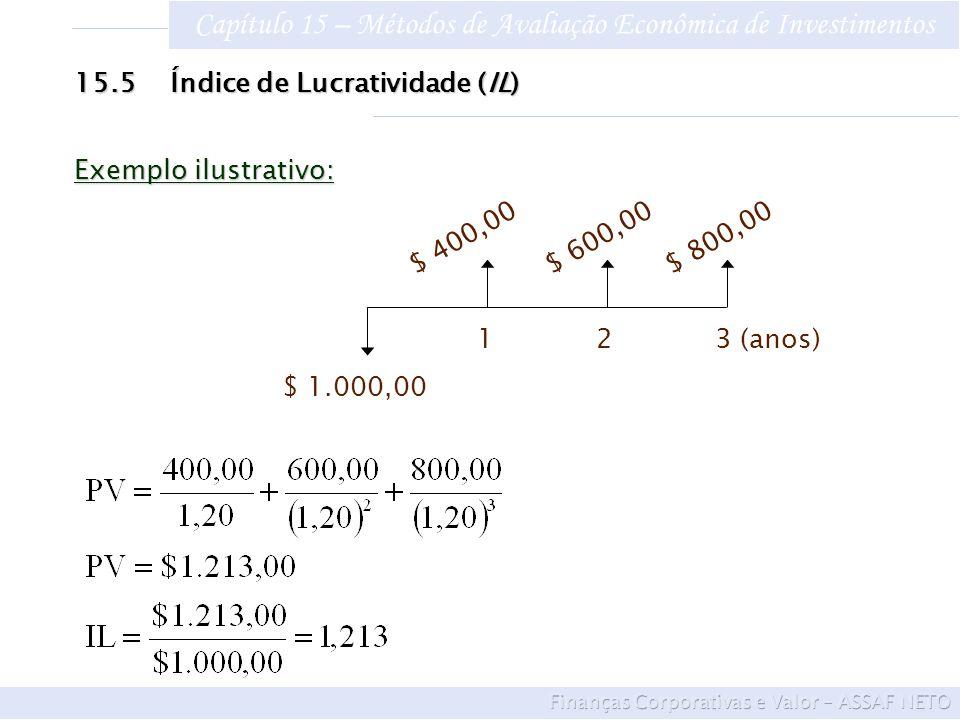 Capítulo 15 – Métodos de Avaliação Econômica de Investimentos $ 400,00 1 2 3 (anos) $ 1.000,00 $ 600,00$ 800,00 Exemplo ilustrativo: 15.5Índice de Luc