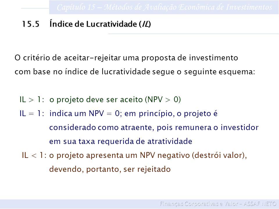 Capítulo 15 – Métodos de Avaliação Econômica de Investimentos O critério de aceitar-rejeitar uma proposta de investimento com base no índice de lucrat