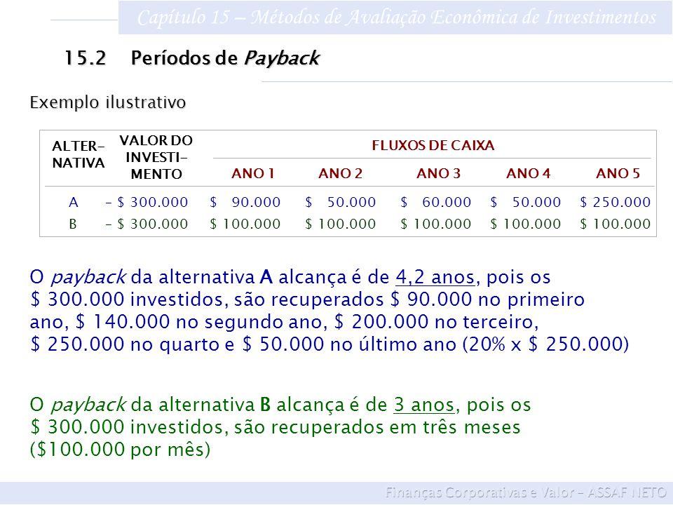 Capítulo 15 – Métodos de Avaliação Econômica de Investimentos 15.2.1Restrições do método de payback Duas importantes restrições são normalmente imputadas ao método de payback: a)não leva em conta as magnitudes dos fluxos de caixa e sua distribuição nos períodos que antecedem ao sua distribuição nos períodos que antecedem ao período de payback; período de payback; b)não leva em consideração os fluxos de caixa que ocorrem após o período de payback.