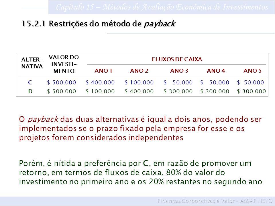 Capítulo 15 – Métodos de Avaliação Econômica de Investimentos 15.3.1 IRR em projetos de investimento não convencionais Padrão de fluxo de caixa não convencional: Nessa situação, ocorrem diversas inversões de sinais, gerando fluxo de caixas negativos e positivos ao logo da duração do projeto + + + + + 0 1 4 2 3 5 6 n (tempo) - - - Entradas de caixa Saídas de caixa