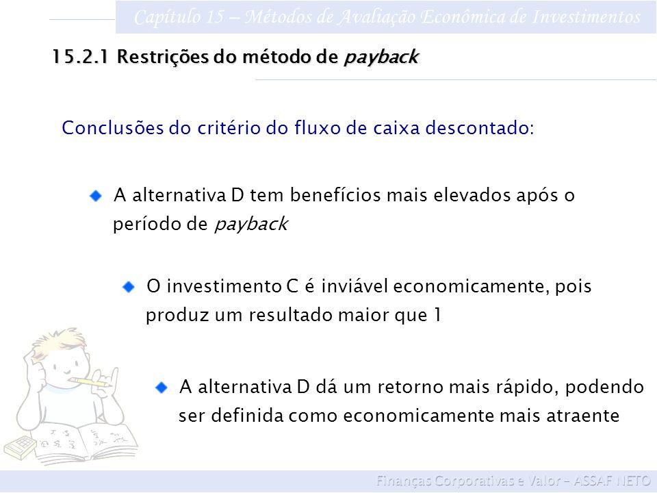 Capítulo 15 – Métodos de Avaliação Econômica de Investimentos 15.3.1 IRR em projetos de investimento não convencionais Múltiplas IRR Ex: 24 (1 – r) – 10 – 10 (1 + r) 2 = 0 24 – 24r – 10 – 10 (1 + 2r + r 2 ) = 0 24 + 24r – 10 – 20r – 10r 2 = 0 – 10r 2 + 4r + 4 = 0 24 0 2 1 10