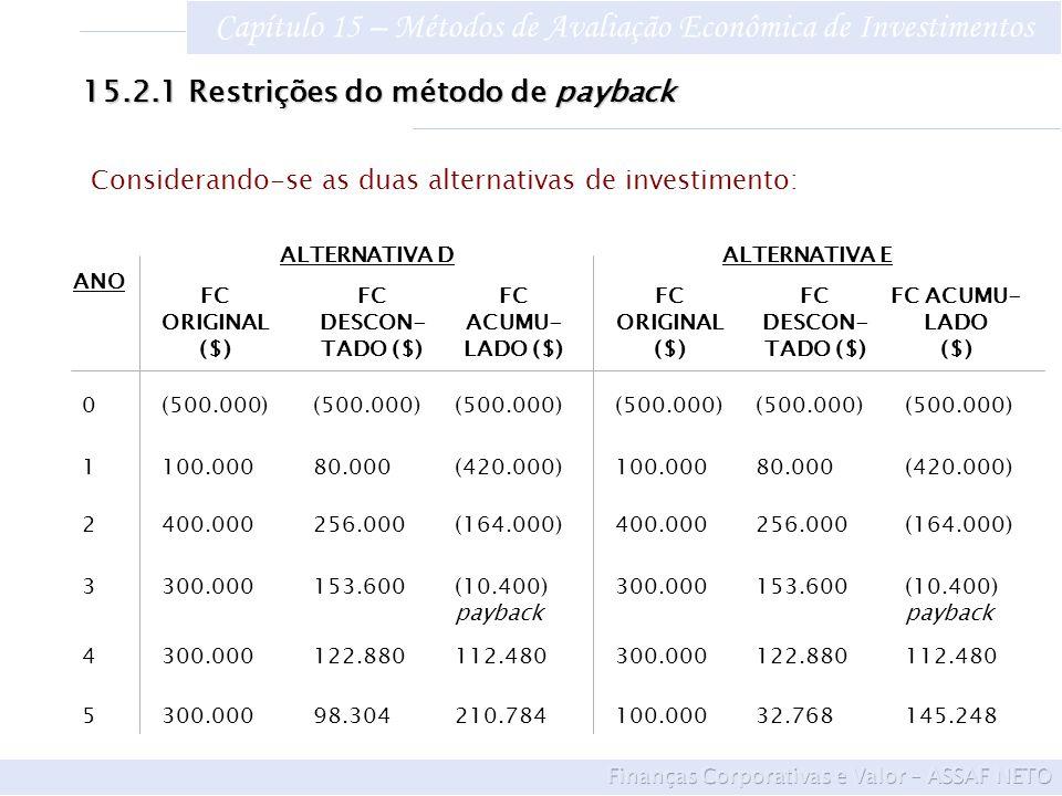 Capítulo 15 – Métodos de Avaliação Econômica de Investimentos 15.3.1 IRR em projetos de investimento não convencionais Investimento não convencional com uma única IRR Ex: 75 400 0 1 2 3 (períodos) 300 20 Resolvendo-se com o auxílio de uma calculadora financeira: IRR (r) = 16,9% a.a.