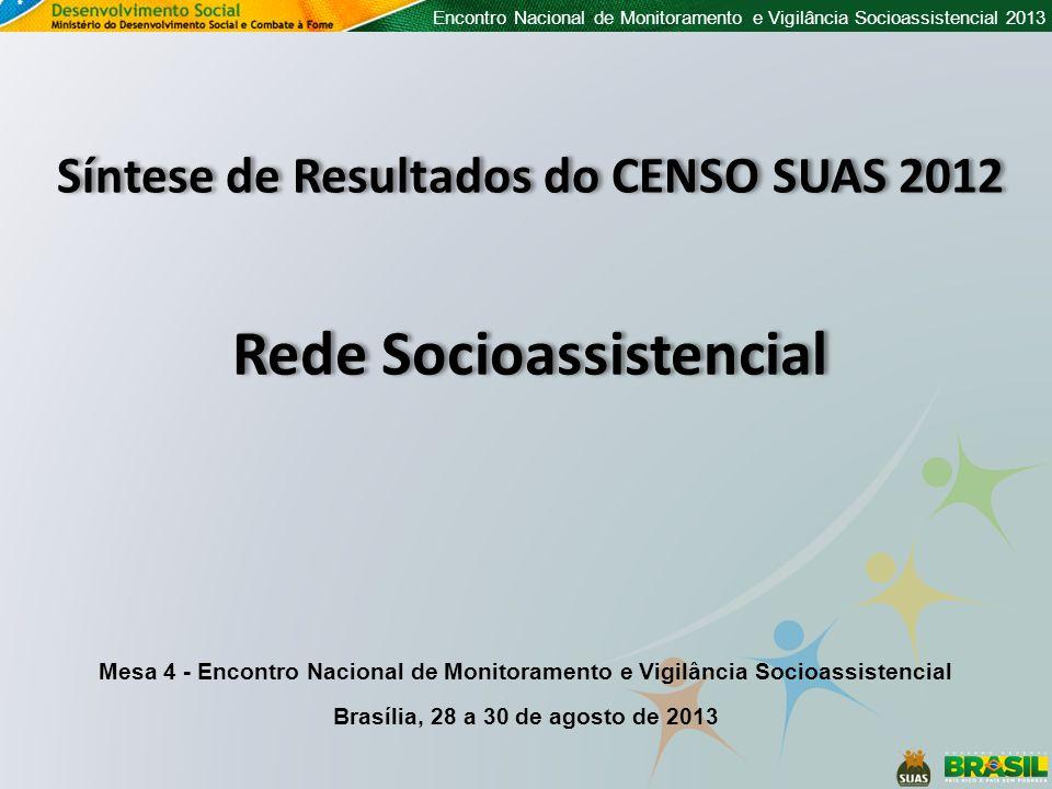 Encontro Nacional de Monitoramento e Vigilância Socioassistencial 2013 Centro de Referência da Assistência Social – CRAS Centro de Referência da Assistência Social – CRAS