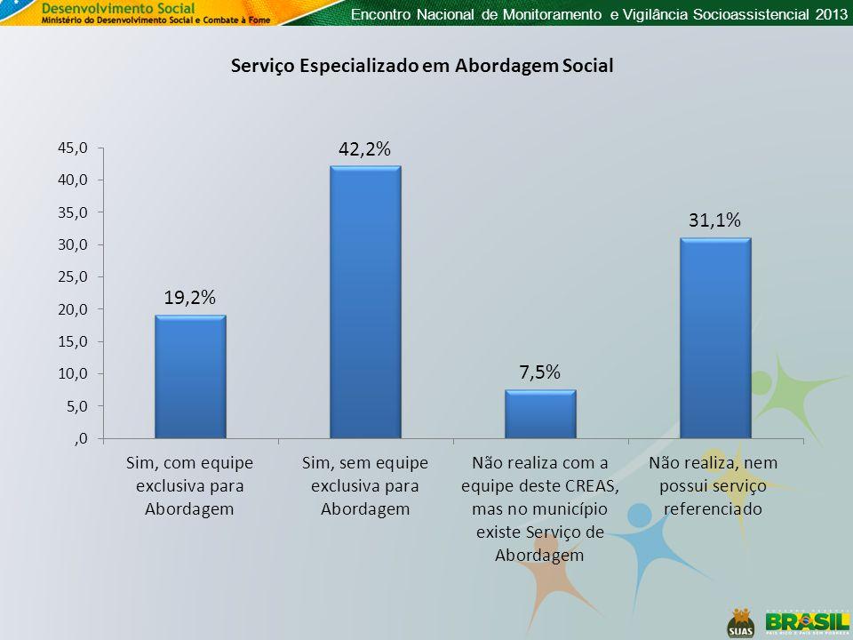 Encontro Nacional de Monitoramento e Vigilância Socioassistencial 2013 Serviço Especializado em Abordagem Social