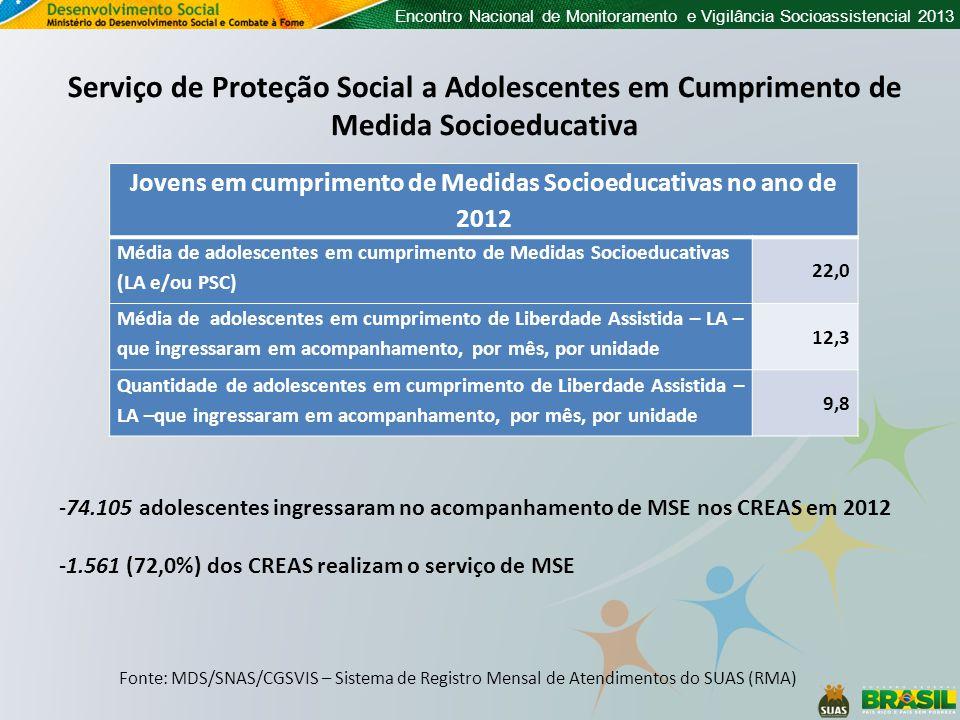Encontro Nacional de Monitoramento e Vigilância Socioassistencial 2013 -74.105 adolescentes ingressaram no acompanhamento de MSE nos CREAS em 2012 -1.