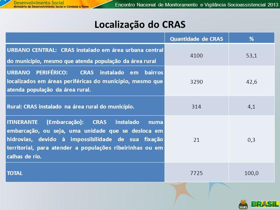 Encontro Nacional de Monitoramento e Vigilância Socioassistencial 2013 Localização do CRAS Quantidade de CRAS% URBANO CENTRAL: CRAS instalado em área