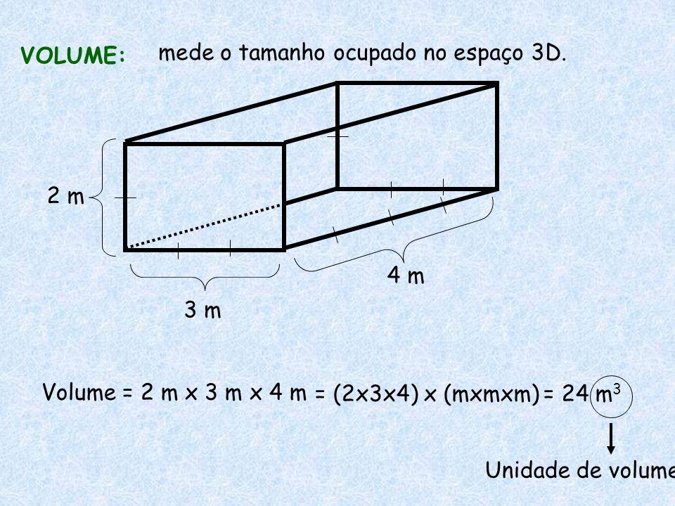 VOLUME: mede o tamanho ocupado no espaço 3D. 2 m 3 m Volume = 2 m x 3 m x 4 m = (2x3x4) x (mxmxm)= 24 m 3 Unidade de volume 4 m