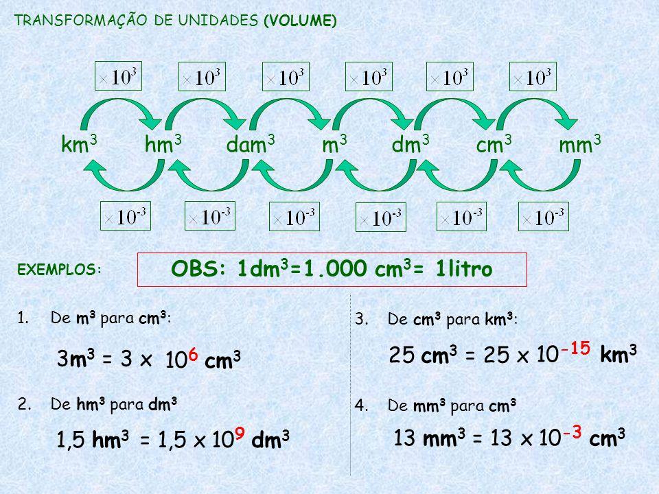TRANSFORMAÇÃO DE UNIDADES (VOLUME) km 3 hm 3 dam 3 m 3 dm 3 cm 3 mm 3 EXEMPLOS: 1.De m 3 para cm 3 : 2.De hm 3 para dm 3 3.De cm 3 para km 3 : 4.De mm