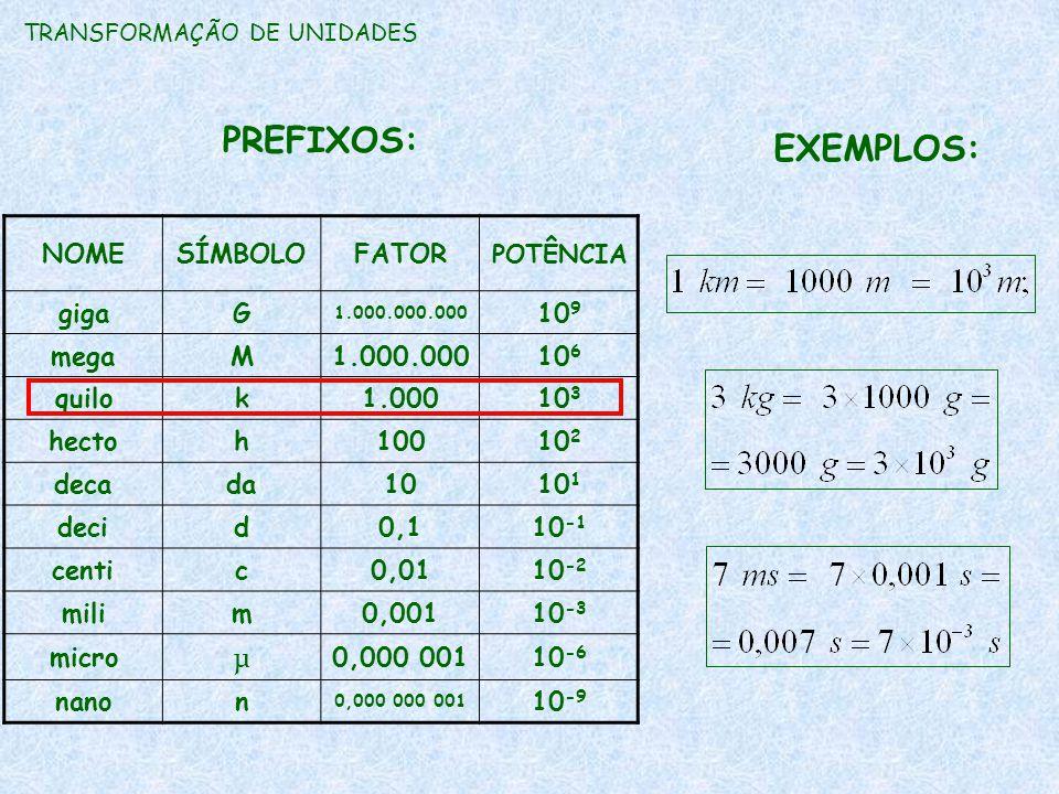 NOMESÍMBOLOFATOR POTÊNCIA gigaG 1.000.000.000 10 9 megaM1.000.00010 6 quilok1.00010 3 hectoh10010 2 decada1010 1 decid0,110 -1 centic0,0110 -2 milim0,