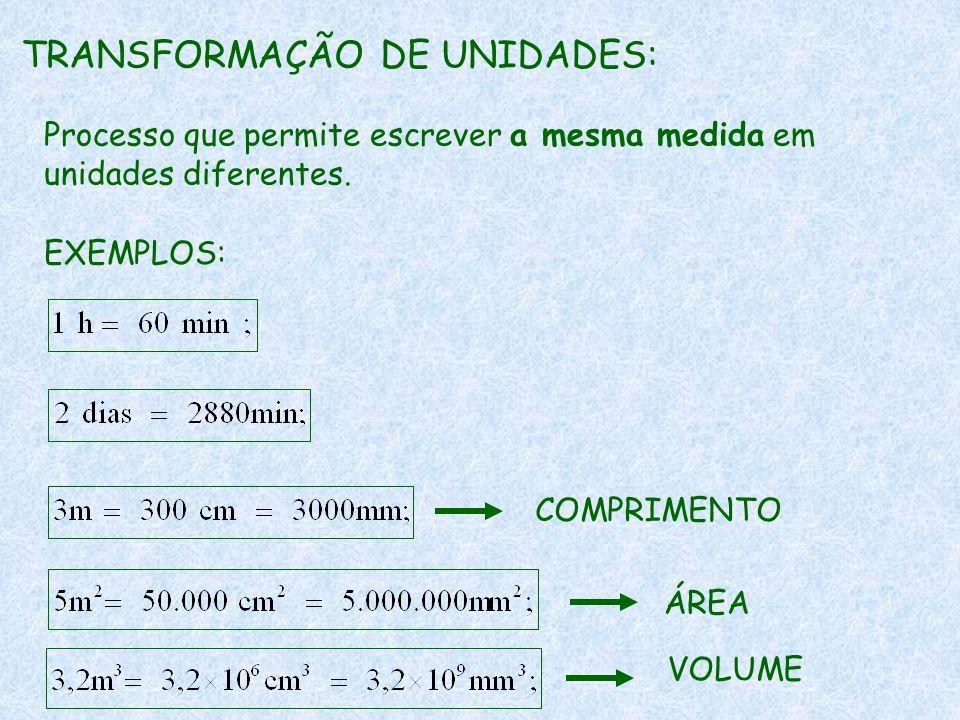 Processo que permite escrever a mesma medida em unidades diferentes. EXEMPLOS: TRANSFORMAÇÃO DE UNIDADES: COMPRIMENTO ÁREA VOLUME