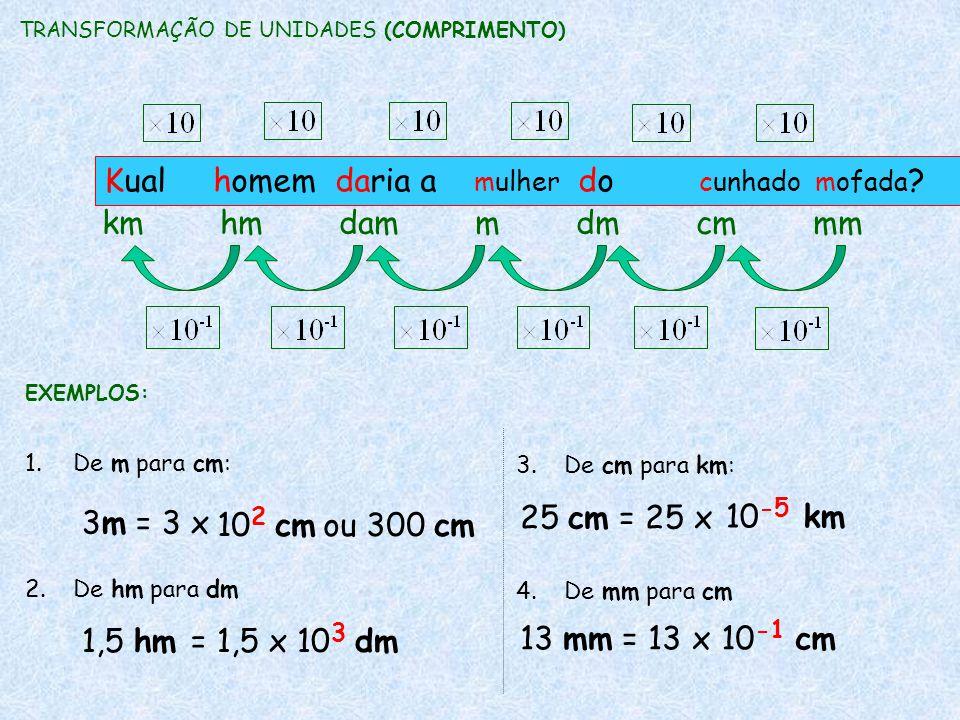 TRANSFORMAÇÃO DE UNIDADES (COMPRIMENTO) km hm dam m dm cm mm EXEMPLOS: 1.De m para cm: 2.De hm para dm 3.De cm para km: 4.De mm para cm 3m = 3 x 10 2