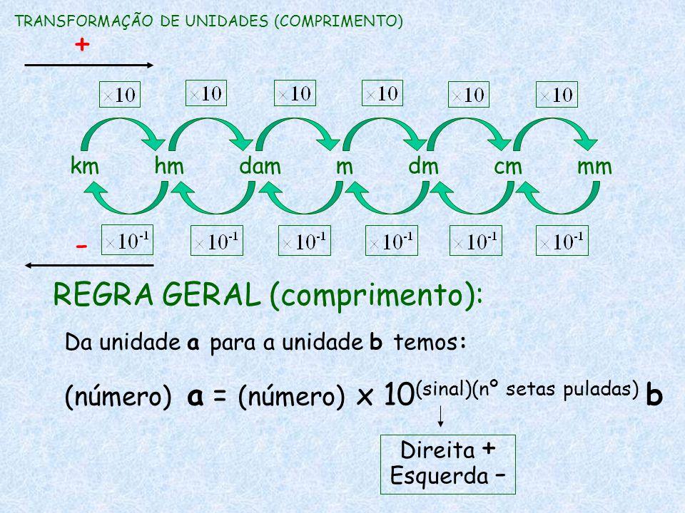 TRANSFORMAÇÃO DE UNIDADES (COMPRIMENTO) REGRA GERAL (comprimento): Da unidade a para a unidade b temos: (número) a = (número) x 10 (sinal)(nº setas pu