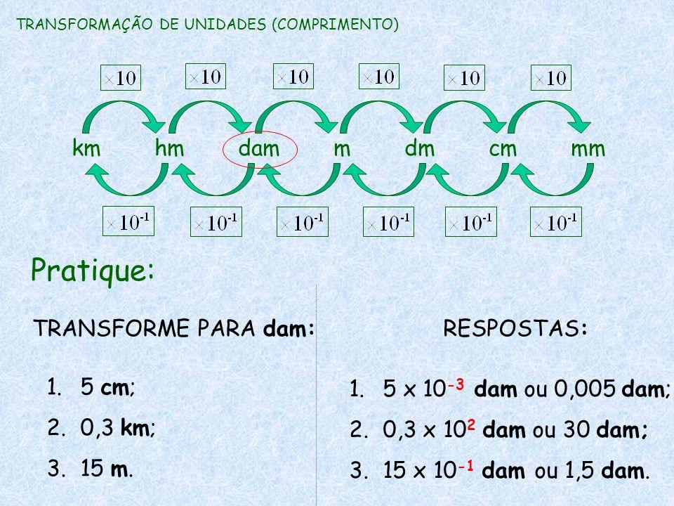 TRANSFORMAÇÃO DE UNIDADES (COMPRIMENTO) Pratique: km hm dam m dm cm mm TRANSFORME PARA dam: 1.5 cm; 2.0,3 km; 3.15 m. RESPOSTAS: 1.5 x 10 -3 dam ou 0,
