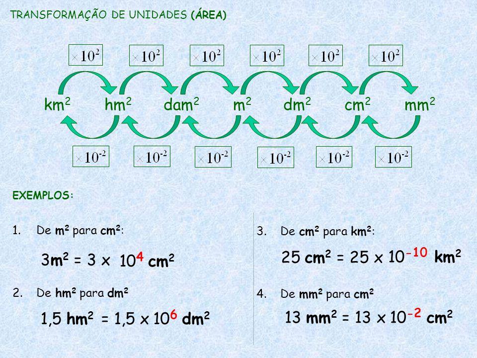 TRANSFORMAÇÃO DE UNIDADES (ÁREA) km 2 hm 2 dam 2 m 2 dm 2 cm 2 mm 2 EXEMPLOS: 1.De m 2 para cm 2 : 2.De hm 2 para dm 2 3.De cm 2 para km 2 : 4.De mm 2