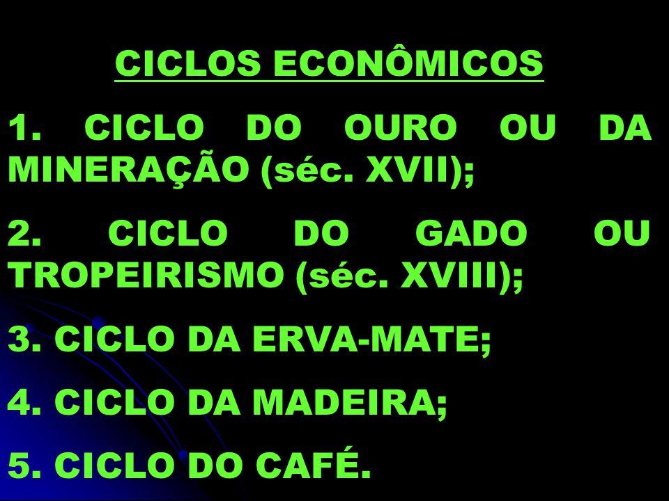 CICLOS ECONÔMICOS 1. CICLO DO OURO OU DA MINERAÇÃO (séc. XVII); 2. CICLO DO GADO OU TROPEIRISMO (séc. XVIII); 3. CICLO DA ERVA-MATE; 4. CICLO DA MADEI