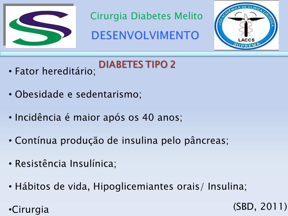 DESENVOLVIMENTO Cirurgia Diabetes Melito DIABETES TIPO 2 Fator hereditário; Obesidade e sedentarismo; Incidência é maior após os 40 anos; Contínua pro