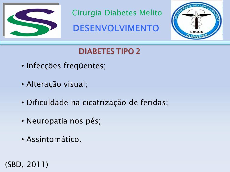 DESENVOLVIMENTO Cirurgia Diabetes Melito DIABETES TIPO 2 Infecções freqüentes; Alteração visual; Dificuldade na cicatrização de feridas; Neuropatia no