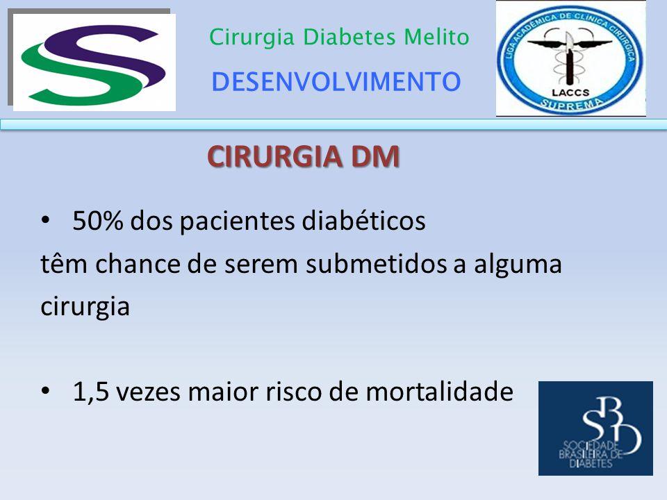 50% dos pacientes diabéticos têm chance de serem submetidos a alguma cirurgia 1,5 vezes maior risco de mortalidade DESENVOLVIMENTO Cirurgia Diabetes M