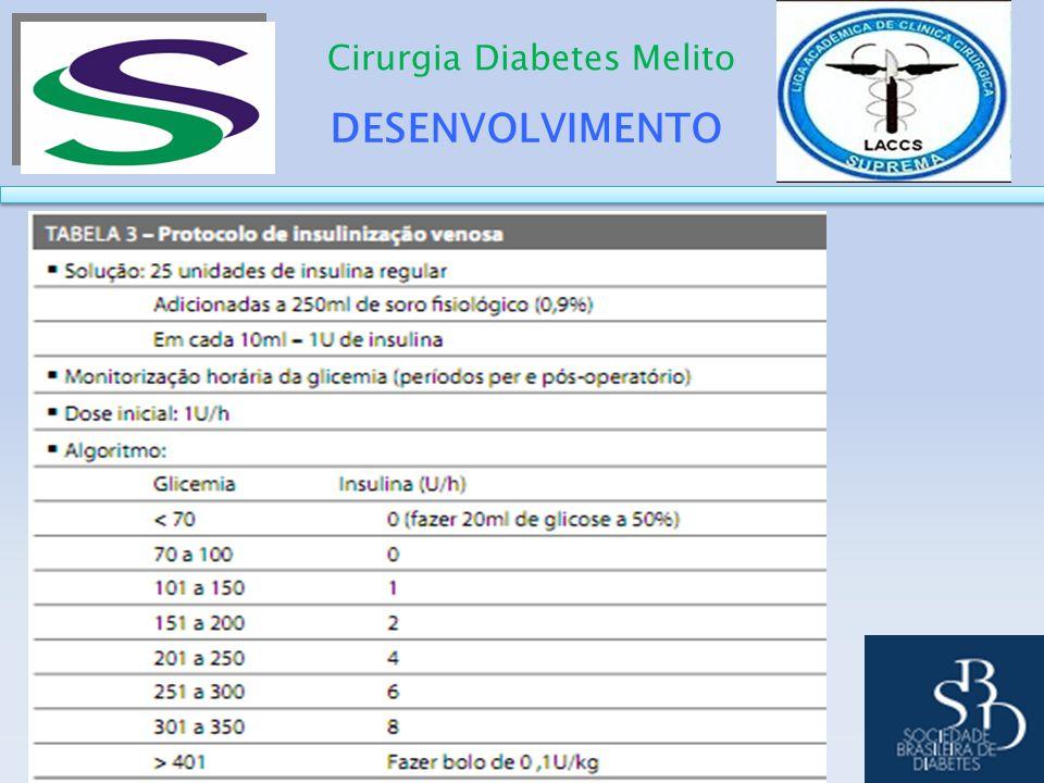 DESENVOLVIMENTO Cirurgia Diabetes Melito