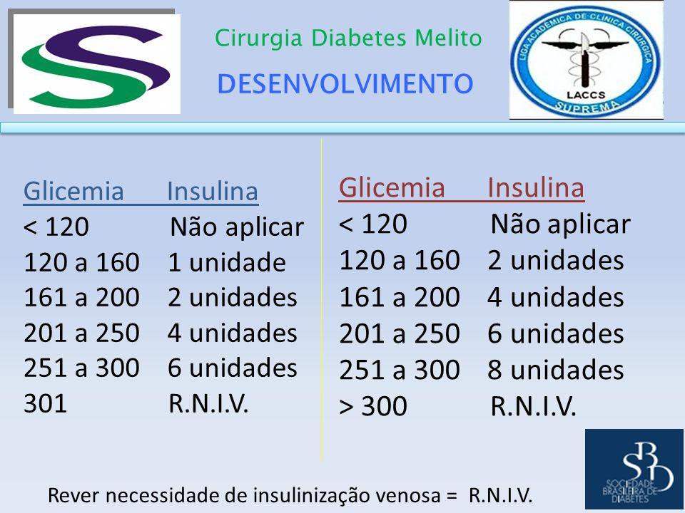 DESENVOLVIMENTO Cirurgia Diabetes Melito Glicemia Insulina < 120 Não aplicar 120 a 160 1 unidade 161 a 200 2 unidades 201 a 250 4 unidades 251 a 300 6