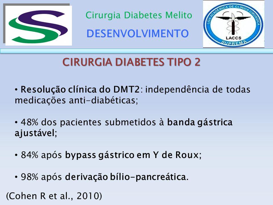 DESENVOLVIMENTO Cirurgia Diabetes Melito CIRURGIA DIABETES TIPO 2 CIRURGIA DIABETES TIPO 2 Resolução clínica do DMT2: independência de todas medicaçõe