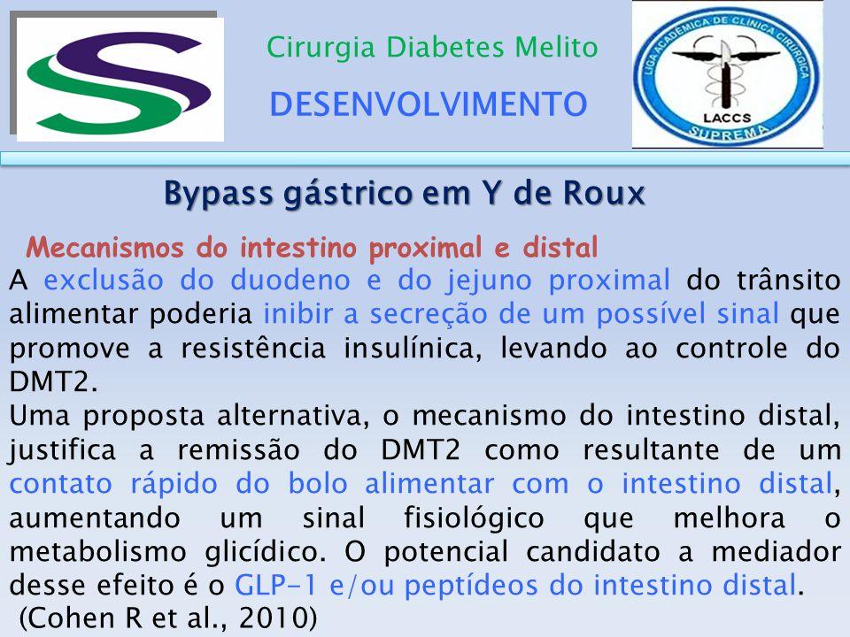 DESENVOLVIMENTO Cirurgia Diabetes Melito Bypass gástrico em Y de Roux A exclusão do duodeno e do jejuno proximal do trânsito alimentar poderia inibir