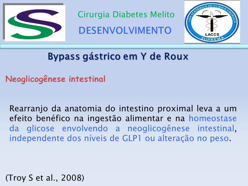 DESENVOLVIMENTO Cirurgia Diabetes Melito Rearranjo da anatomia do intestino proximal leva a um efeito benéfico na ingestão alimentar e na homeostase d