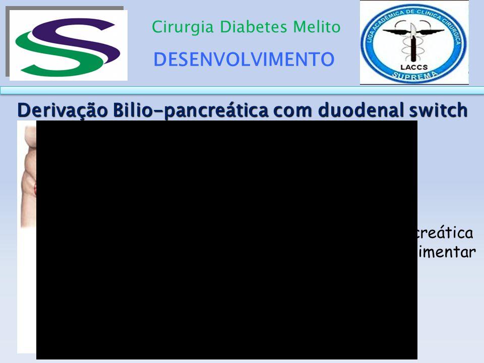 DESENVOLVIMENTO Cirurgia Diabetes Melito Derivação Bilio-pancreática com duodenal switch Alça bílio-pancreática de 100 cm e alimentar de 150 cm.