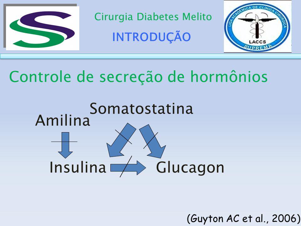 INTRODUÇÃO (Guyton AC et al., 2006) Cirurgia Diabetes Melito InsulinaGlucagon Amilina Somatostatina Controle de secreção de hormônios