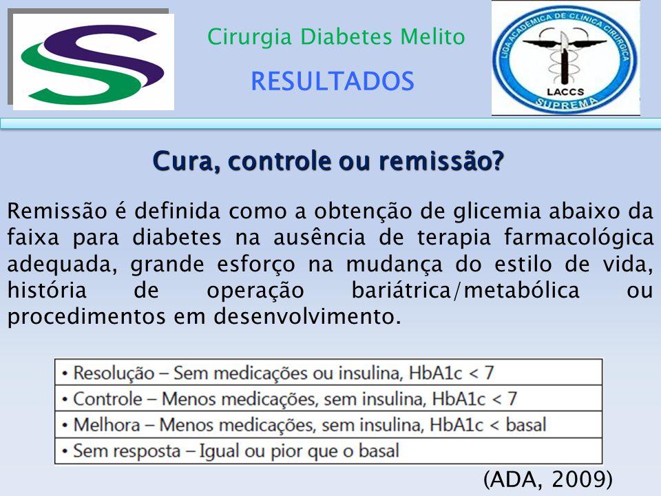 RESULTADOS Cirurgia Diabetes Melito Cura, controle ou remissão? (ADA, 2009) Remissão é definida como a obtenção de glicemia abaixo da faixa para diabe
