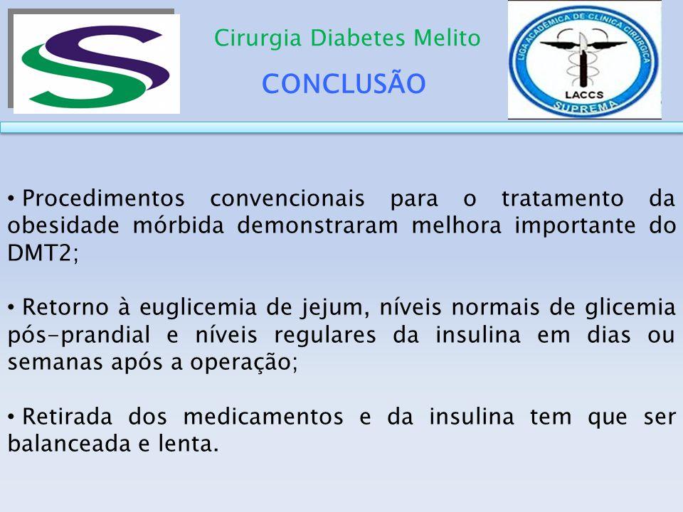 CONCLUSÃO Cirurgia Diabetes Melito Procedimentos convencionais para o tratamento da obesidade mórbida demonstraram melhora importante do DMT2; Retorno
