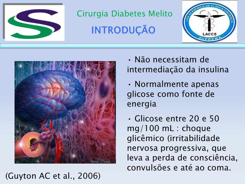 INTRODUÇÃO Cirurgia Diabetes Melito Não necessitam de intermediação da insulina Normalmente apenas glicose como fonte de energia Glicose entre 20 e 50