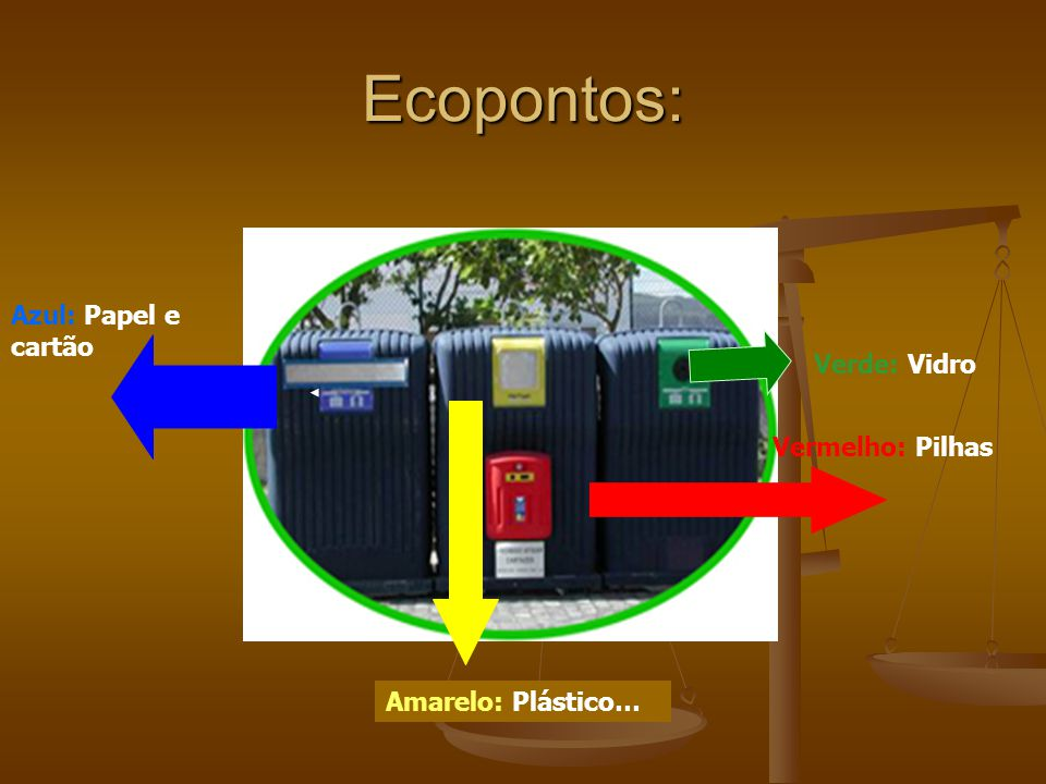 Ecopontos: Verde: Vidro Amarelo: Plástico… Vermelho: Pilhas Azul: Papel e cartão