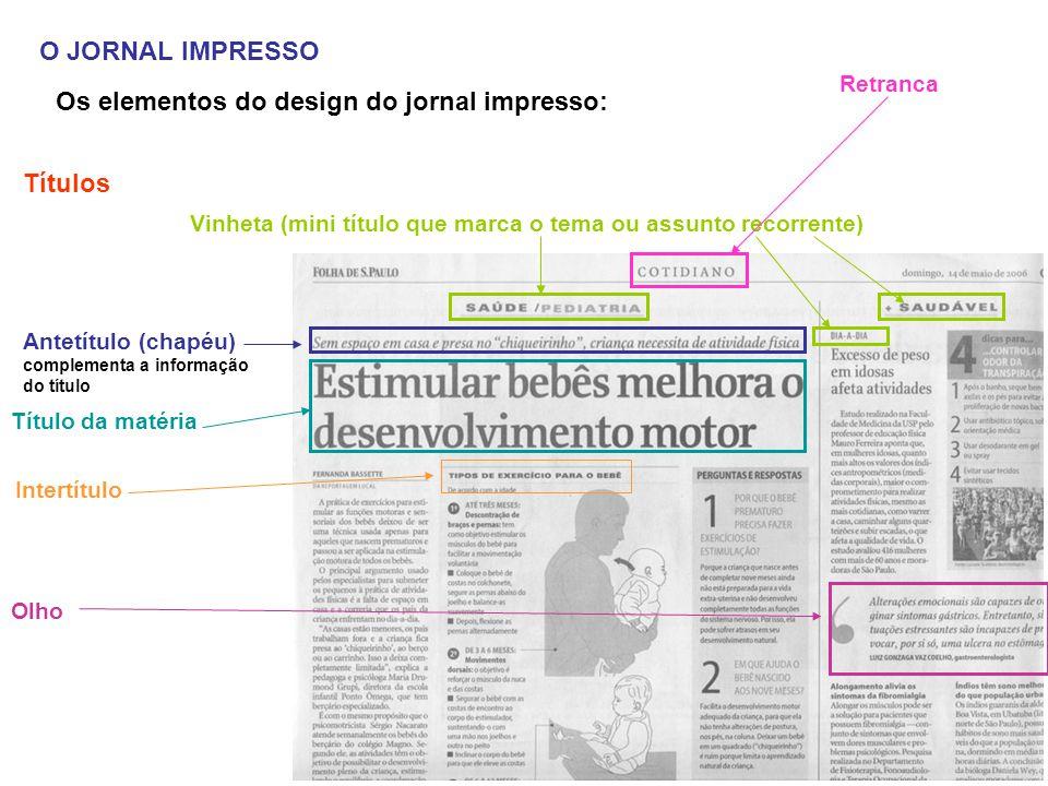 O JORNAL IMPRESSO Os elementos do design do jornal impresso: Títulos Título da matéria Antetítulo (chapéu) complementa a informação do título Vinheta